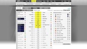 UEFA.com Live football scores