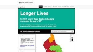 Longer Lives